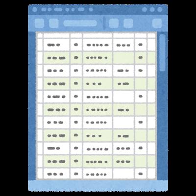 【自分用メモ】直上のセルの値+1を自動で振るエクセルの条件式(空セルはスルーする)